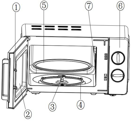 review microondas grunkel vintage manual instrucciones